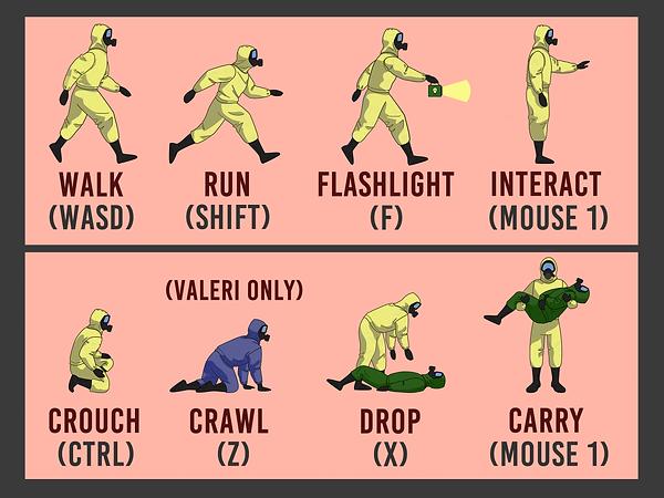 Control Guide.