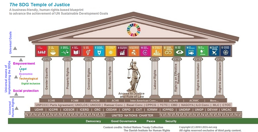 SDG Temple of Justice_ infographic.png