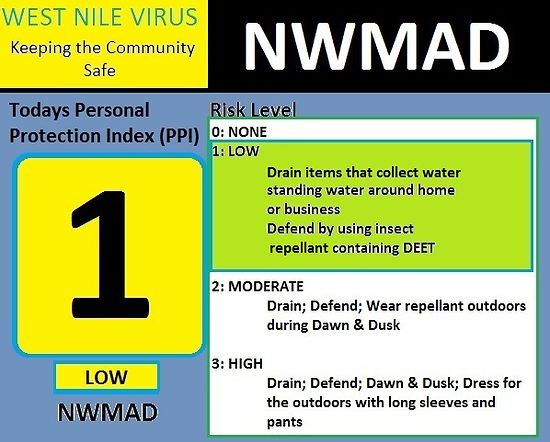 NWMAD widget 1.jpg