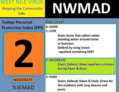 NWMAD widget 2.jpg