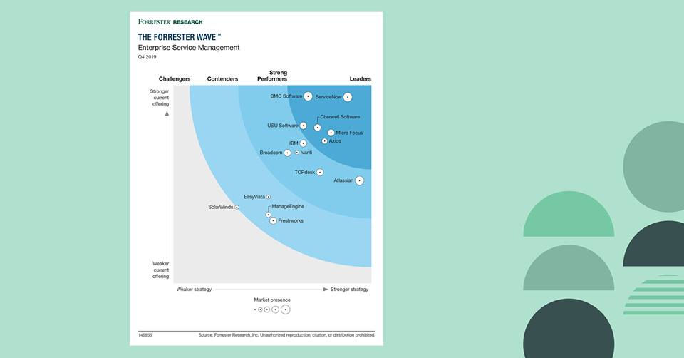 forrester research paperless