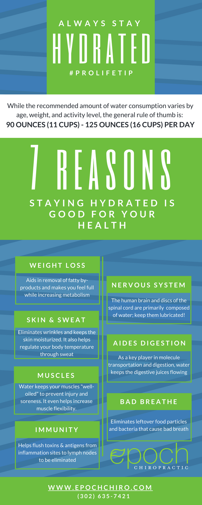 Drink more water with your adjustments to speed up the healing process.