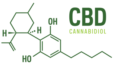 CBD Molecule.png