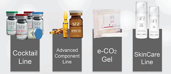 SRS Skincare Line