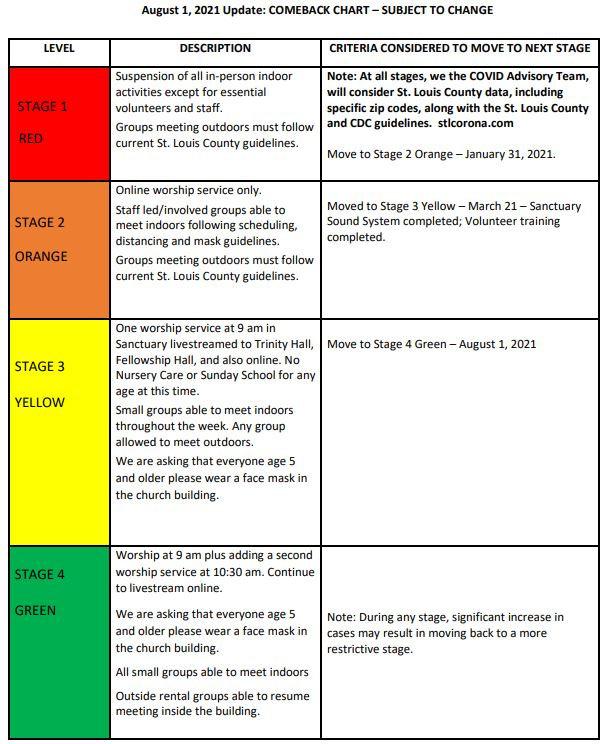 aug first 2021 covid chart.JPG