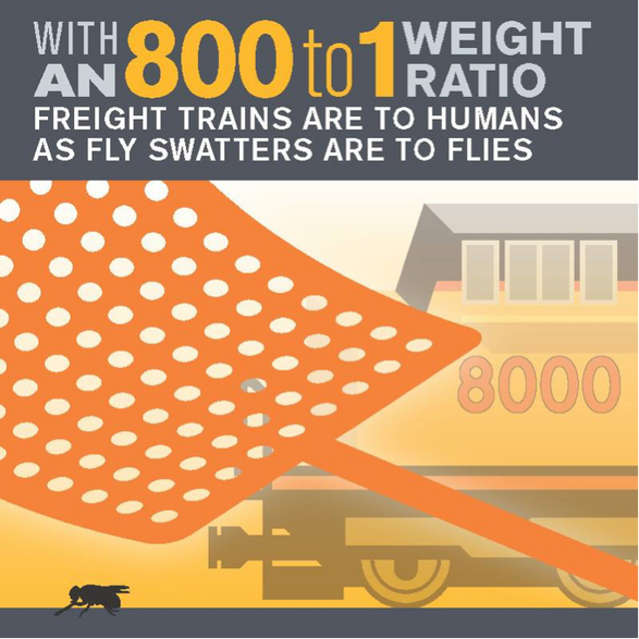 Union Pacific Infographic