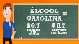 Abastecer com Álcool ou Gasolina?