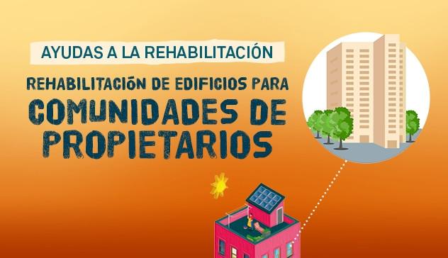 El Plan Estatal de Vivienda 2018-2021 concederá en Madrid más de 53.312 ayudas y tendrá una dotación