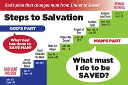 STEPS of Salvation slide.jpg