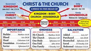 Christ &The Church slide.jpg