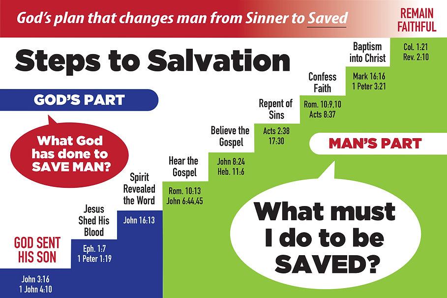 STEPS of Salvation slide.jpg