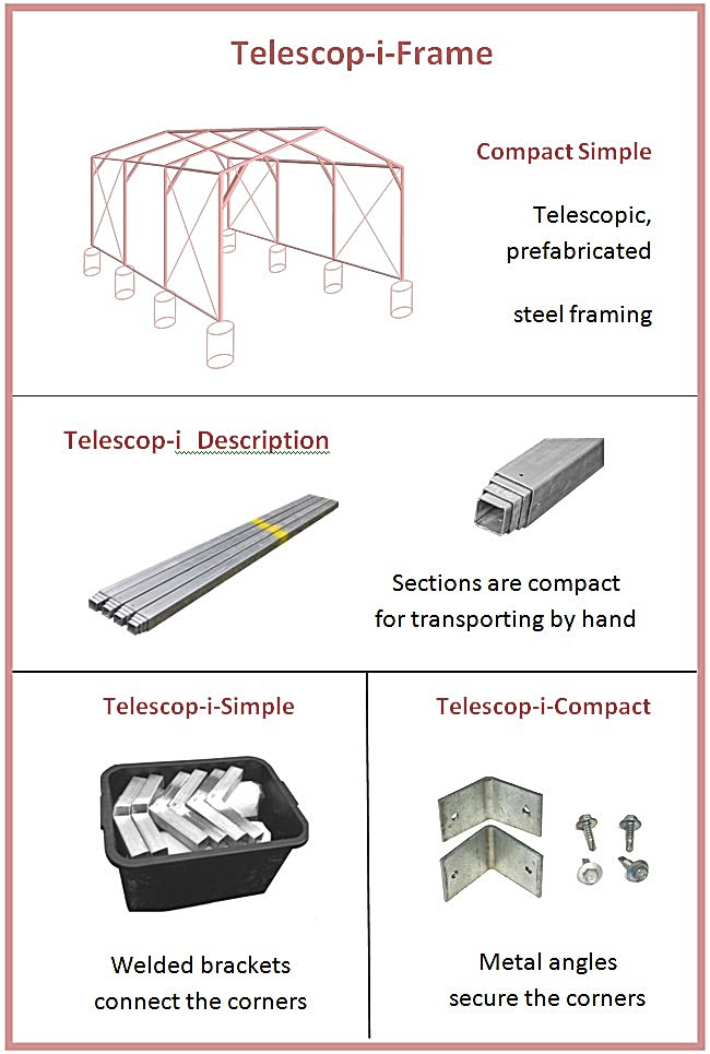 Telescop i Frame Description.jpg