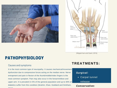 Newsletter - Carpal Tunnel Syndrome