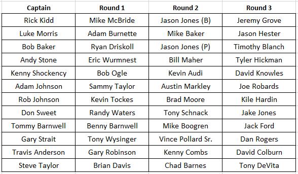 Completed Draft Teams.PNG