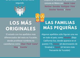 Infografía: Los apellidos más comunes de México