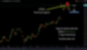 FB short signal - $5 per share drop - 20