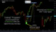 SKX long signal - $1 per share then $4 p