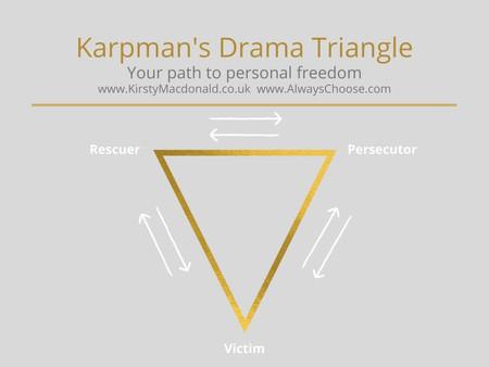 No More Drama - Karpman's Drama Triangle and You.