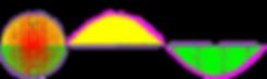 kisspng-sine-wave-circle-waveform-wave-l