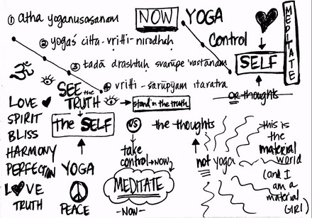Doodling The Sutras