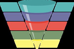 El funnel de conversión es el flujo desde que alguien conoce tu marca hasta que compra y repite. Cada fase tiene una consideración de compra diferente.