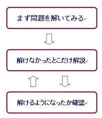 当塾最大特徴jpe.jpg
