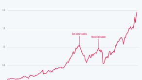 The Buffett Indicator Is Flashing Red