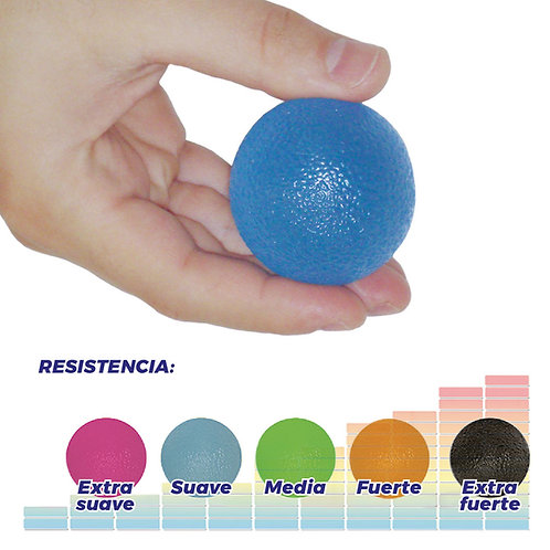 Esferas Multirresistencia Fisiopauher