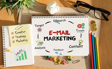 أقوى استراتيجات التسويق عبر البريد الالكتروني 2022