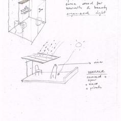 Shobhan's Homestay Details