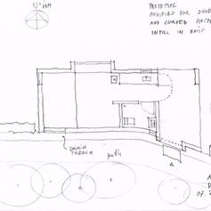 Shobhan's Homestay Plan