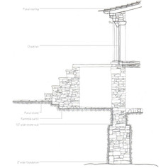 External Wall Section
