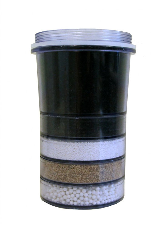 Multi-Stage Filter Cartridge
