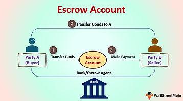 Escrow-Account (1).jpg