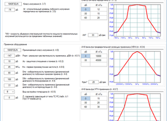 Представляем нашу новую программу - EMC Planner 1.1 - расчет ЭМС РЭС в локальной группировке