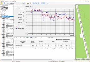 RadioPlanner Measurement Analysis_low.pn