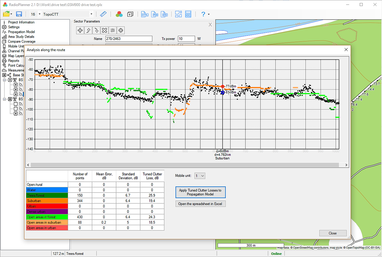RadioPlanner Measurement Analysis.png