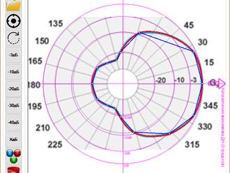 Бесплатная программа для оцифровки диаграмм направленности антенн ARPdigitizer