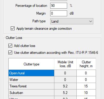 RadioPlanner update 2.1_191015. Propagation model ITU-R P.1546-6.