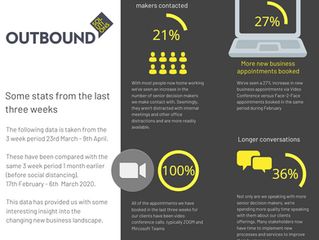How lock down has changed the new business landscape