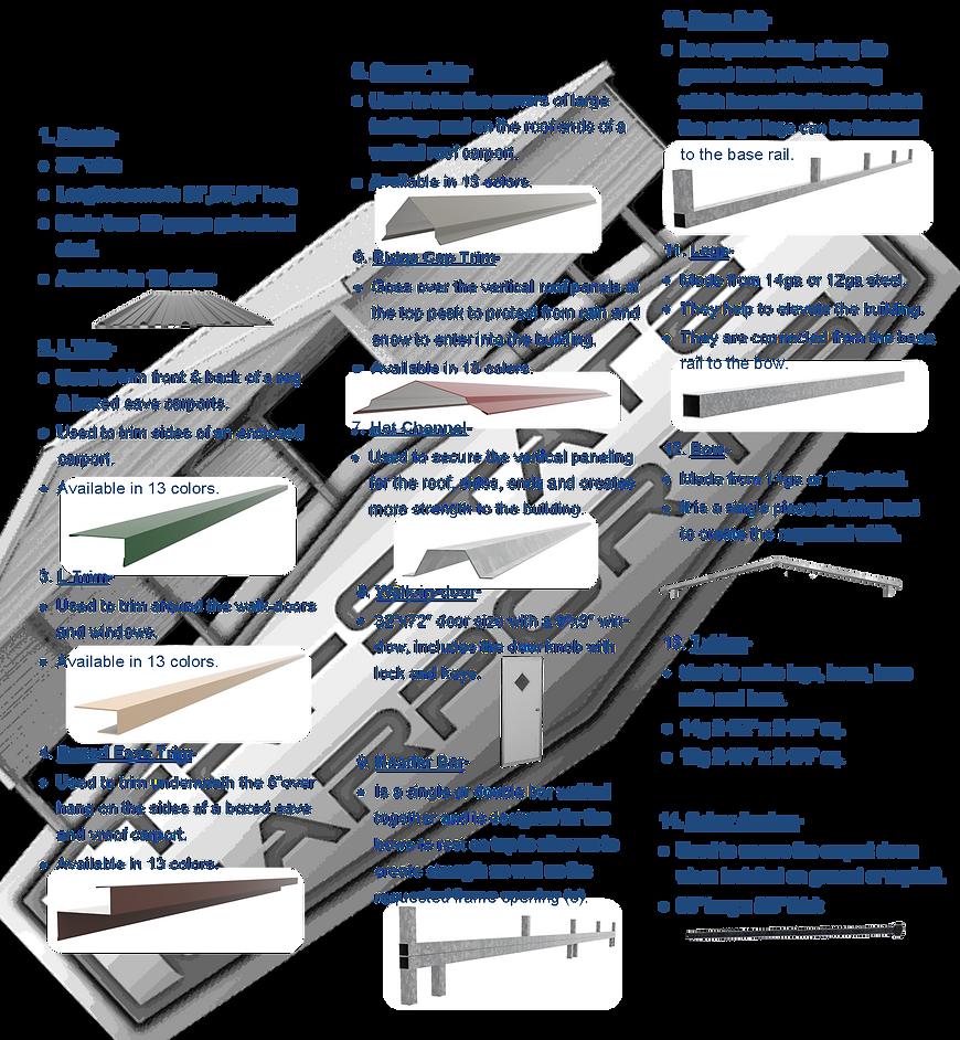 tistate carports glossary