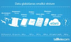Lattelecom web