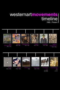 Art timeline poster