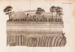 Engraving after a drawing by John Clerk of Eldin (1787) of the unconformity at Jedburgh
