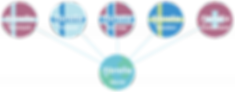 Länder Flaggen der Abrella Partner