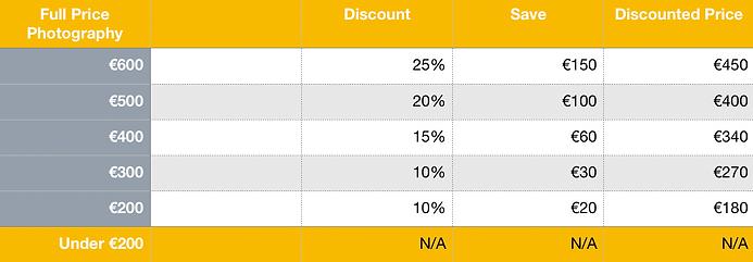 BIMM Photo Discounts 6 months .png