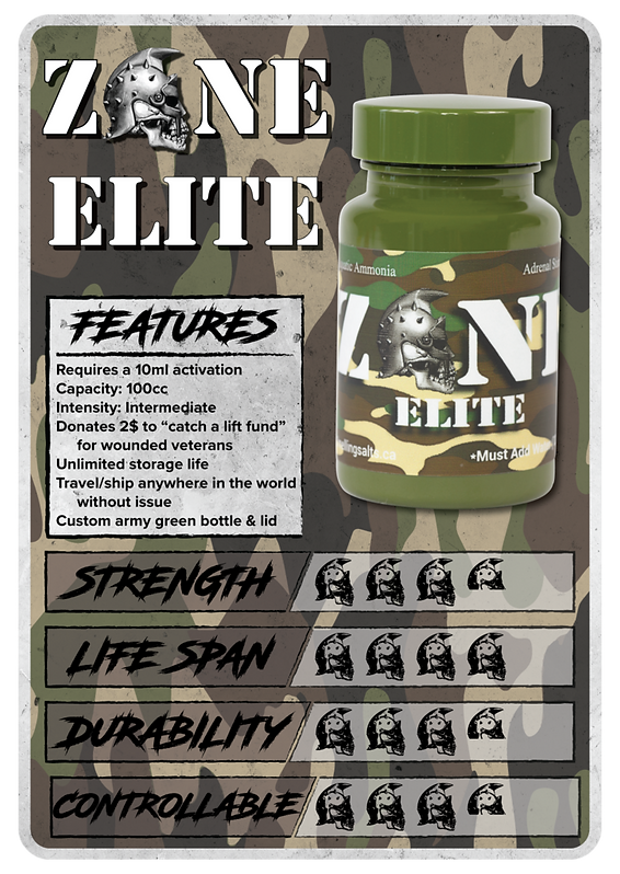 Zone_Elite_Trading-Card-1_1024x1024.png