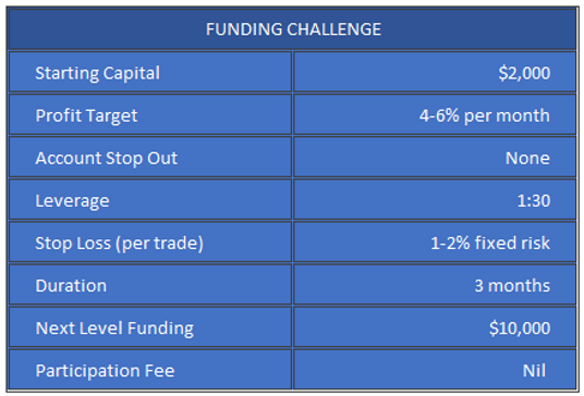 Funding Challenge2.png