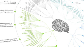 Understand these 4 cognitive biases to get on top of your game