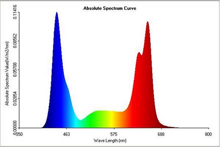 Full Spectrum Sol Bar.png